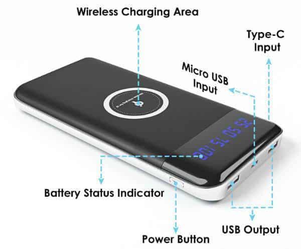 Migliori Powerbank Wireless TechBoom