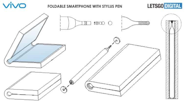 Brevetto di design per smartphone pieghevole vivo con schizzi di stilo