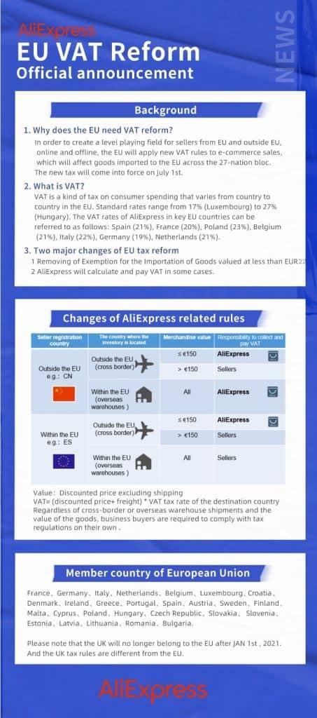 Aliexpress IVA
